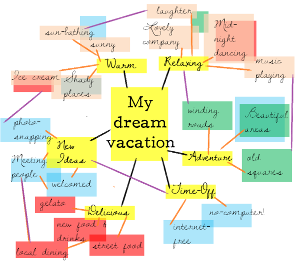 Map Your Dream Vacation